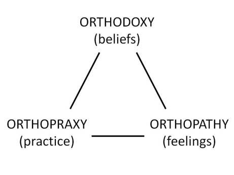 DoxyPraxyPathy